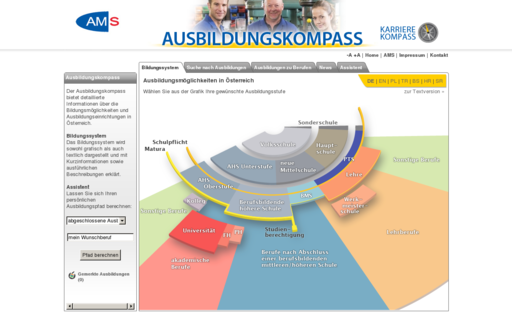 Access ausbildungskompass.at using Hola Unblocker web proxy