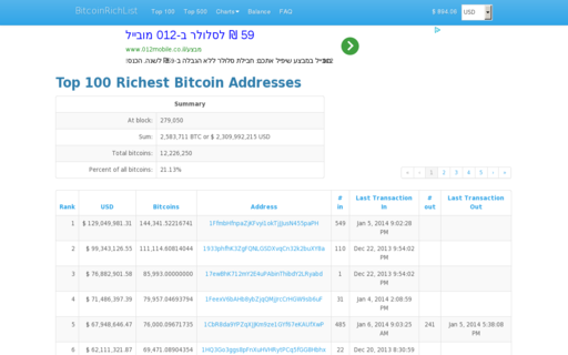 Access bitcoinrichlist.com using Hola Unblocker web proxy