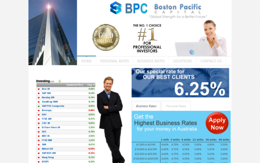 Access bostonpacificcapital.com.au using Hola Unblocker web proxy