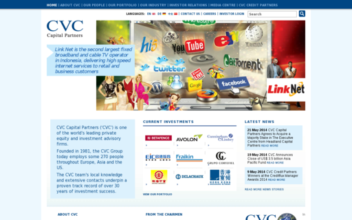 Access cvc.com using Hola Unblocker web proxy