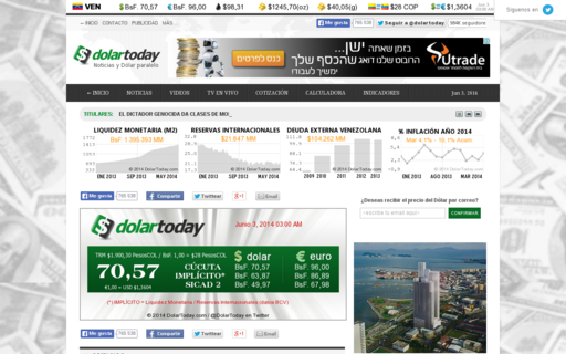 Access dolartoday.com using Hola Unblocker web proxy