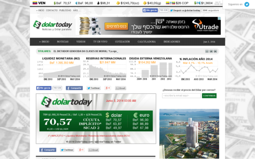 Access dolartoday.org using Hola Unblocker web proxy