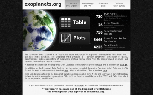 Access exoplanets.org using Hola Unblocker web proxy