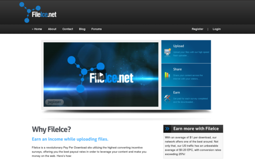 Access fileice.net using Hola Unblocker web proxy