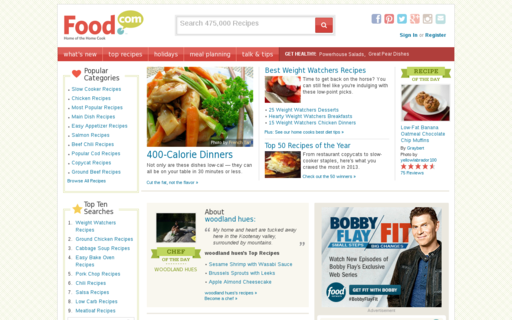 Access food.com using Hola Unblocker web proxy