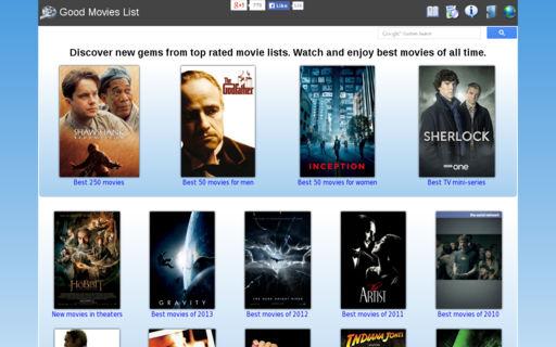 Access goodmovieslist.com using Hola Unblocker web proxy
