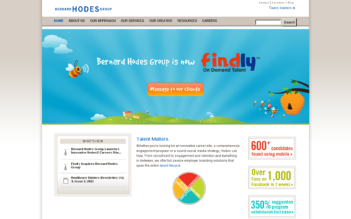Access hodes.com using Hola Unblocker web proxy