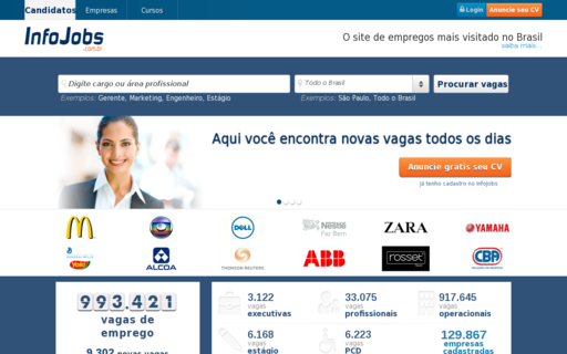 Access infojobs.com.br using Hola Unblocker web proxy