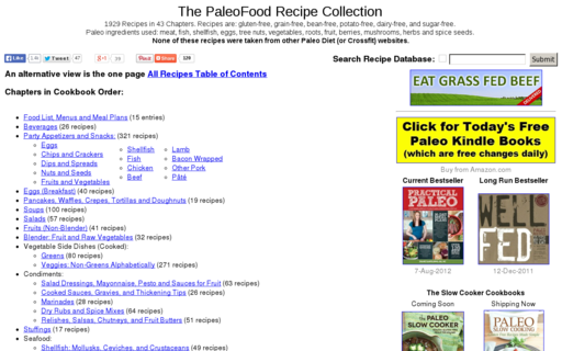 Access paleofood.com using Hola Unblocker web proxy