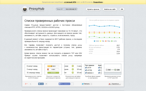Access proxyhub.ru using Hola Unblocker web proxy