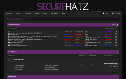 Access securehatz.com using Hola Unblocker web proxy