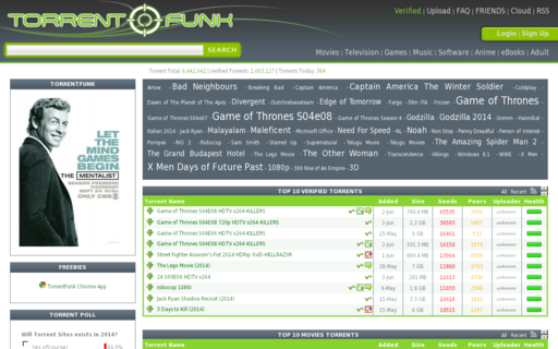 Access torrentfunk.com using Hola Unblocker web proxy